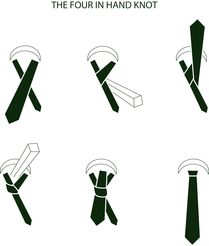 The Four in Hand Knot